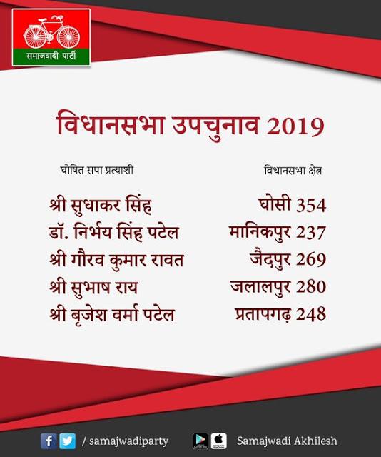 UP विधानसभा उपचुनाव : सपा ने 5 उम्मीदवारों के नामों का किया ऐलान...